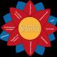 Scheffelschule Rielasingen - Grundschule - Ganztagesschule in Wahlform